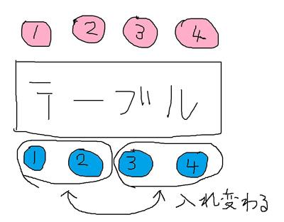 席替えパターン1