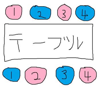席替えパターン3